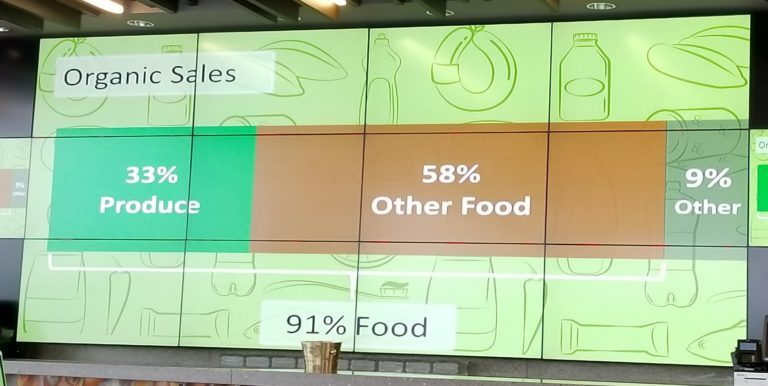 Crosset 2018 Food Show-Organic Produce Sales